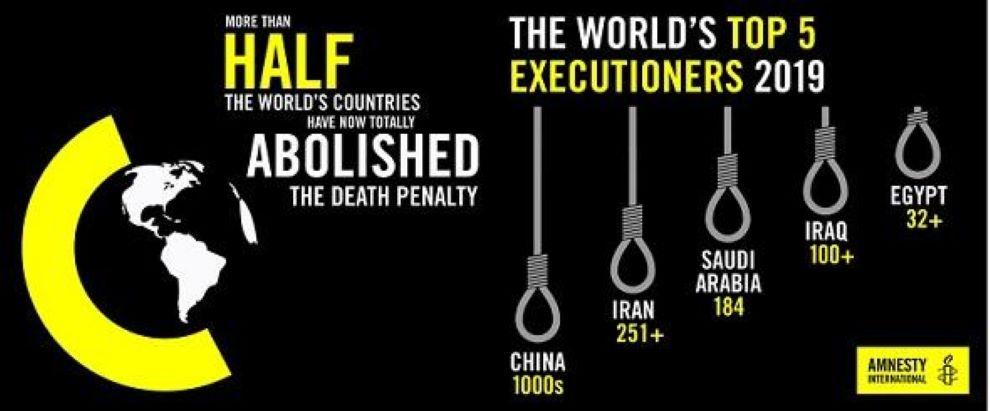 चीनले मात्र दियो एक हजार बढीलाई मृत्युदण्ड, १०६ मुलुकमा उन्मूलन